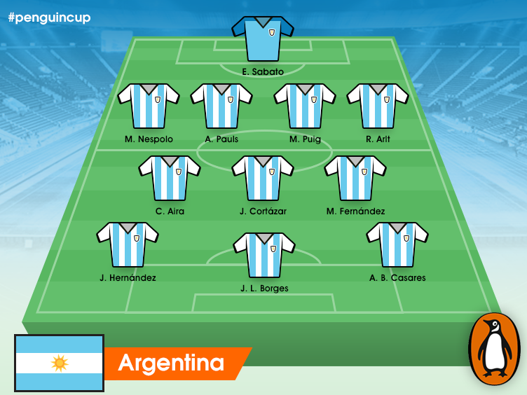 argentina_team_share