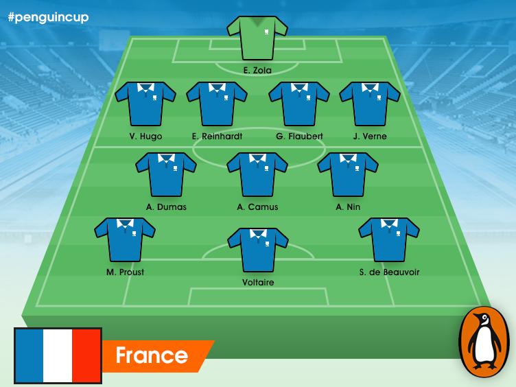 france_team_share