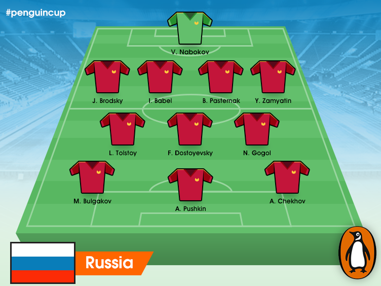 russia_team_share